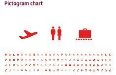 BER - berlin airport, pictogram chart