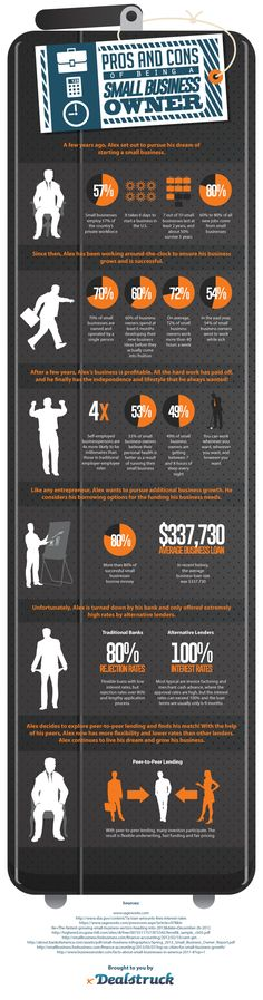 53% of #SmallBiz owners believe that their personal health is better because they run their own business. (Infographic)
