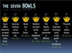 De zeven schalen in de Openbaring. The Seven Bowls in the book of Revelation.