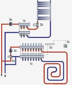 Hydronic Heating, Underfloor Heating, Bathtub Plumbing, Sauna Heater, Electrical Projects, Diy Solar, Mechanical Engineering, Woodworking Jigs, Heating Systems