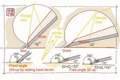 Низкий ангел плеча самолет DIY (Div стиль плоскости) # 1: Создание одной части тела. - По Mafe @ LumberJocks.com ~ деревообрабатывающего сообщество