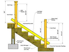 Stair Railing - How to build stair railing for your deck or other carpentry projects. Stair Railing - How to build stair railing for your deck or other carpentry projects. Porch Step Railing, Outdoor Stair Railing, Porch Stairs, Wood Railing, Deck Railings, Exterior Stair Railing, Railing Ideas, Stair Risers, Stairs Stringer