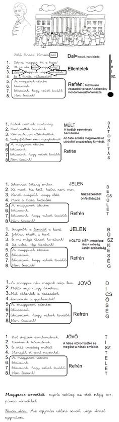 A Nemzeti dal elemzése 4.o. Thing 1, Grammar, Sheet Music, Poems, Language, Education, School, Poetry, Verses