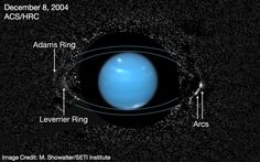 Neptune_Ring_Arcs_v3.jpg (1200×750)