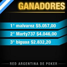 malvarez se lleva la última fecha de Septiembre de la Liga Ra Poker