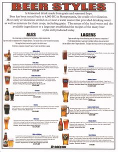 beer chart styles | ale style guide your guide to the various styles we