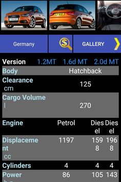Audi Cars, Engineering, Germany, Deutsch, Technology