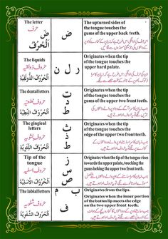 Online Quran with Tajweed Rules--Quran Reading Lessons Online How To Read Quran, Learn Quran, Quran Tafseer, Quran Urdu, Online Quran Reading, Urdu Quotes With Images, Tajweed Quran, Arabic Lessons, Quran Recitation