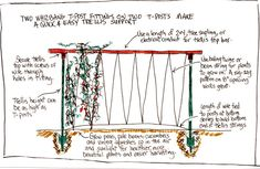a easy trellis for the peas:  The Deliberate Agrarian: March 2010
