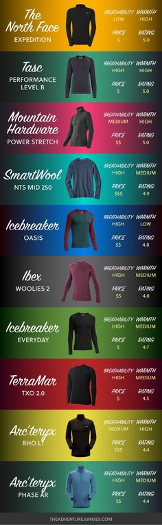 Best Base Layers for Hiking – Hiking Clothes for Summer, Winter, Fall and Spring – Hiking Outfits for Women, Men and Kids – Backpacking Gear For Beginners #trekkingoutfitwomen