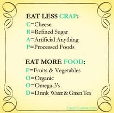 Food Conversion charts