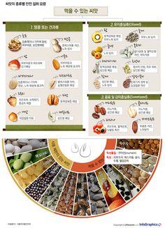 infographics 잘 못 먹으면 독 되는 씨앗, 제대로 알고 먹어야 안전하다
