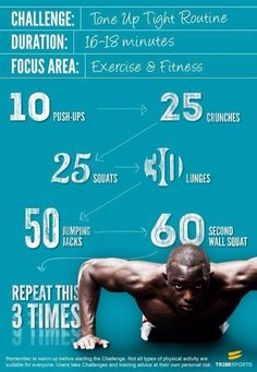 Fast HIT workout