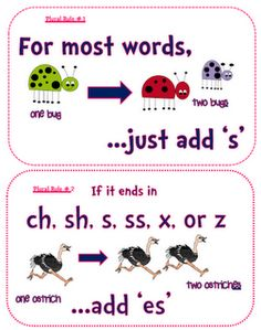 Phonics Word Study - adding s endings. Teaching Language Arts, Classroom Language, Teaching Writing, Speech And Language, Teaching Tools, Teaching English, English Class, Teaching Ideas, Spelling Rules