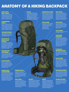 An in depth description with infographic showing all the different parts of a backpack for trekking and backpacking. Understand the anatomy of a backpack before you buy to ensure you get the right pack for your hiking, trekking and backpacking needs. Camping And Hiking, Backpacking Tips, Hiking Tips, Hiking Gear, Hiking Backpack, Family Camping, Tent Camping, Camping Gear, Camping Hacks