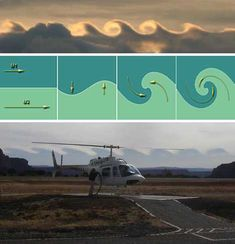 More commonly known as Wave Clouds or more ominously, Tsunami Clouds, Kelvin-Helmholtz Clouds are a rare and often spectacular weather phenomenon whose rolling, curling, wavy procession across the sky can be both beautiful and frightening.