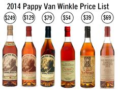 Pappy Van Winkle Bourbon - Retail price This price list is not accurate. Paid much more retail last year in Kentucky.