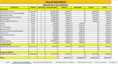Corrida Financiera: Taller Mecánico (Gratis)   Proyectos Agropecuarios