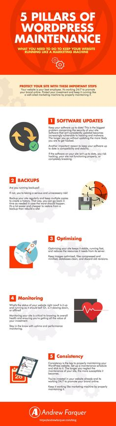 5 Critical WordPress Site Maintenance Tasks to Complete [Infographic] - Andrew Farquer
