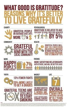 What good is gratitude?