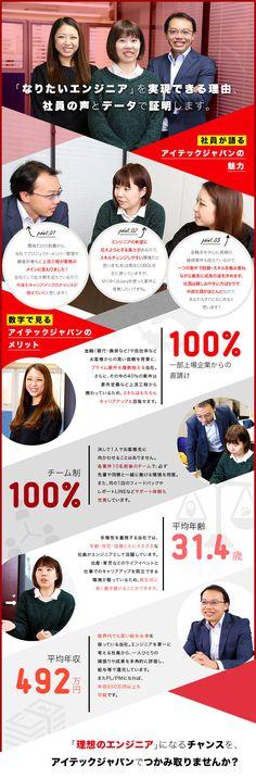 アイテックジャパン株式会社/ITエンジニア(チーム制100%/一部上場企業案件・プライム案件多数/PL・PM候補)の求人PR - 転職ならDODA(デューダ)