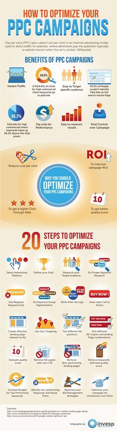 Optimize Your Pay Per Click (PPC) Ad Campaign Under Budget Internet Marketing #infographics #PurposeAdvertising