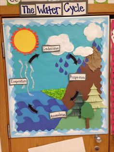Fun creative way for students to learn the water cycle for the science standard and could even create their own poster board about the water cycle. Water Cycle Craft, Water Cycle Project, Water Cycle Activities, Science Activities, Weather Activities, Science Experiments, Weather Crafts, Weather Science, Science Fair Projects