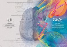 working with your left and right brain. Adeevee - Mercedes Benz: Left Brain - Right Brain Mercedes Benz, Web Design, Graphic Design, Design Blog, Graphic Art, Design Art, Interior Design, Brain Painting, Left Brain Right Brain