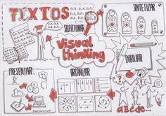visual thinking | por glarraldesv