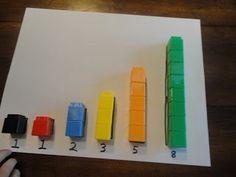 Fibonacci sequence for preschoolers