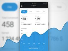 EverAd Mobile App by Ron Evgeniy