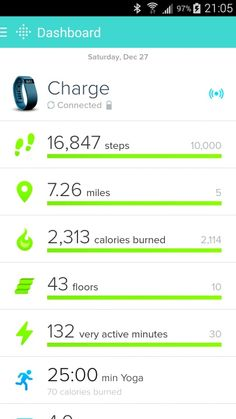 Fitbit App tracks your steps taken, distance, calories burned, stairs climbed, active minutes, and sleep - SoloTripsAndTips.com