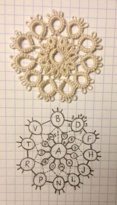 Flower tatting pattern via Crafteroni Cheese. by EstTera