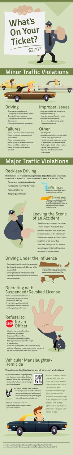 Learn What All The Different Traffic Violations Are Here | igottadrive.com  Courtesy of ElderlyDriver.org or Twitter @ ElderlyD