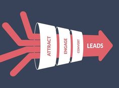 Not All Leads Are Created Equally... When you first start  down the world of online marketing  one of your first goal is to get leads  but then those leads do have to convert to sales  So I think an important step is to learn  to get quality or targeted leads.  I've never been on a dating site  but just from talking to people  who use them they don't just match you up with  anybody. They try to match you up with the  most compatible person.  Well that is similar to a targeted lead.  Who…