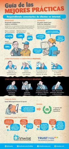 La importancia de responder los comentarios online (hoteles) #infografia
