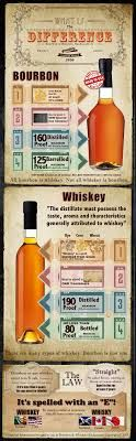 ireland infographics beer whiskey - Google Search