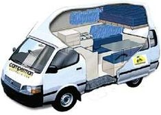 Budget campervan hire: the best way to see Australia Motorhome Rentals, Rv Rental, Campervan Hire Australia, Compact Rv, Two Man Tent, Campervan Rental, Airlie Beach, Floor Layout, Bench With Storage