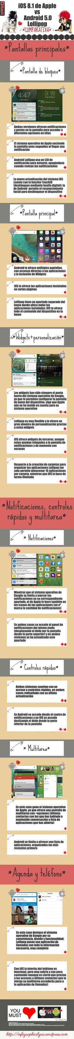 iOS8 de Apple o Android Lollipop...¿con cuál te quedas?, infografía comparativa de Rakel Felipe