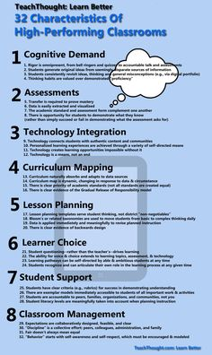 32 Characteristics of High Performing Classrooms