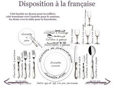 for a table at the French the tines of the fork are down Comment Dresser Une Table, Dresser La Table, Holmes On Homes, Dining Etiquette, French Table, Table Manners, French Classroom, French Lessons, French Tips