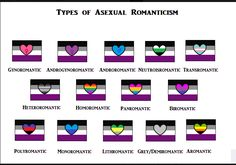 types of asexual romanticism  I'm always weary using the term polyromantic because I'm not sure if it means multiple partners or being attracted to multiple genders. I identify with the latter.