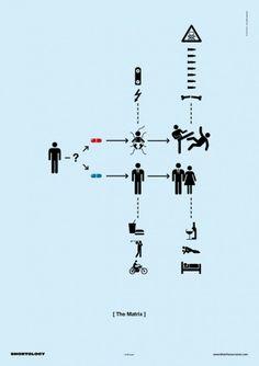 minimalistische filmposters - Matrix