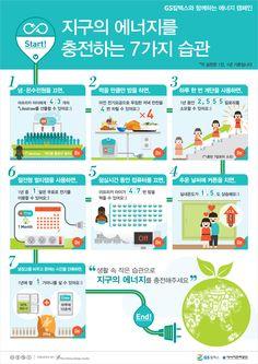 [Infographic] 지구의 에너지를 충전하는 7가지 습관 Medical Brochure, Web Design, Graphic Design, Book Design Layout, Korean Language, Data Visualization, Brochure Design, Editorial Design, Banner