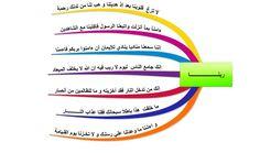 متشابهات ((2)) سورة آل عمران بطريقة جديدة وسهلة ......... جربي وادعيلي