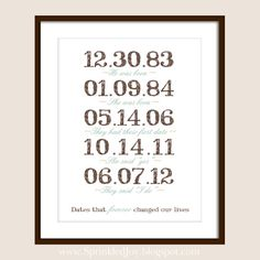 Important Dates, From Birth, to Dating, to Marriage, Your Love Story - or Your Family's Story Dates - 8x10 Fully Customizable Print. $14.95, via Etsy.