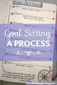 Following a goal setting process is like programming a SAT NAV - it gives you confidence in knowing where you are heading and a clear idea how to get there.