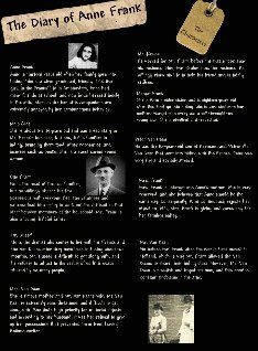 the diary of anne frank play summary
