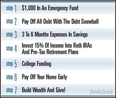 7 BABY STEPS TO FINANCIAL PEACE - Dave Ramsey - STEP 1 - 1,000 dollars in an Emergency Fund - STEP 2 - Pay off all debt with the Debt Snowball - STEP 3 -  3 to 6 Months Expenses in Savings - STEP 4 - Invest 15% of Income into Roth IRA's and Pre-Tax Investment plans - STEP 5 - College Funding - STEP 6 - Pay off your home early - STEP 7 - Build wealth and give!  (dittledattle.blog...)