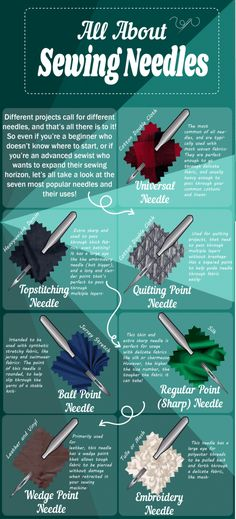 All About Sewing Needles - Mood Sewciety - Sewing basics - Sewing Basics, Sewing Hacks, Sewing Tutorials, Sewing Crafts, Sewing Ideas, Basic Sewing, Sewing Needles, Sewing Stitches, Sewing Patterns